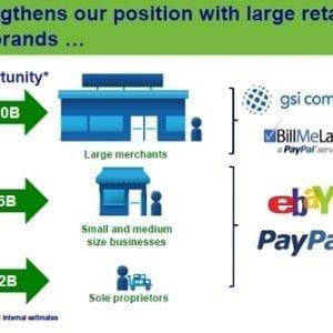 gsiecommerce ebay