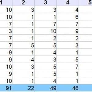 matrice per analisi della concorrenza