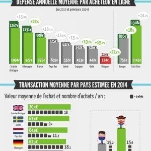 infografica da retailmenot