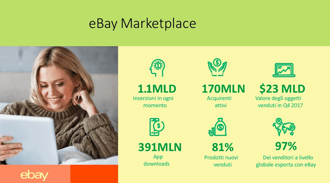 barometro export ebay