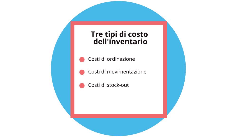 Costi inventario