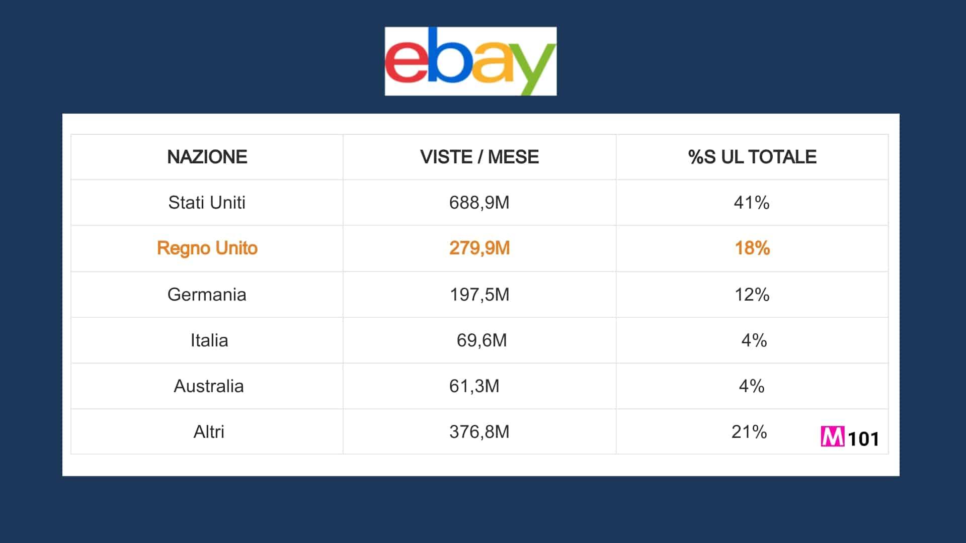 eBay-in-uk