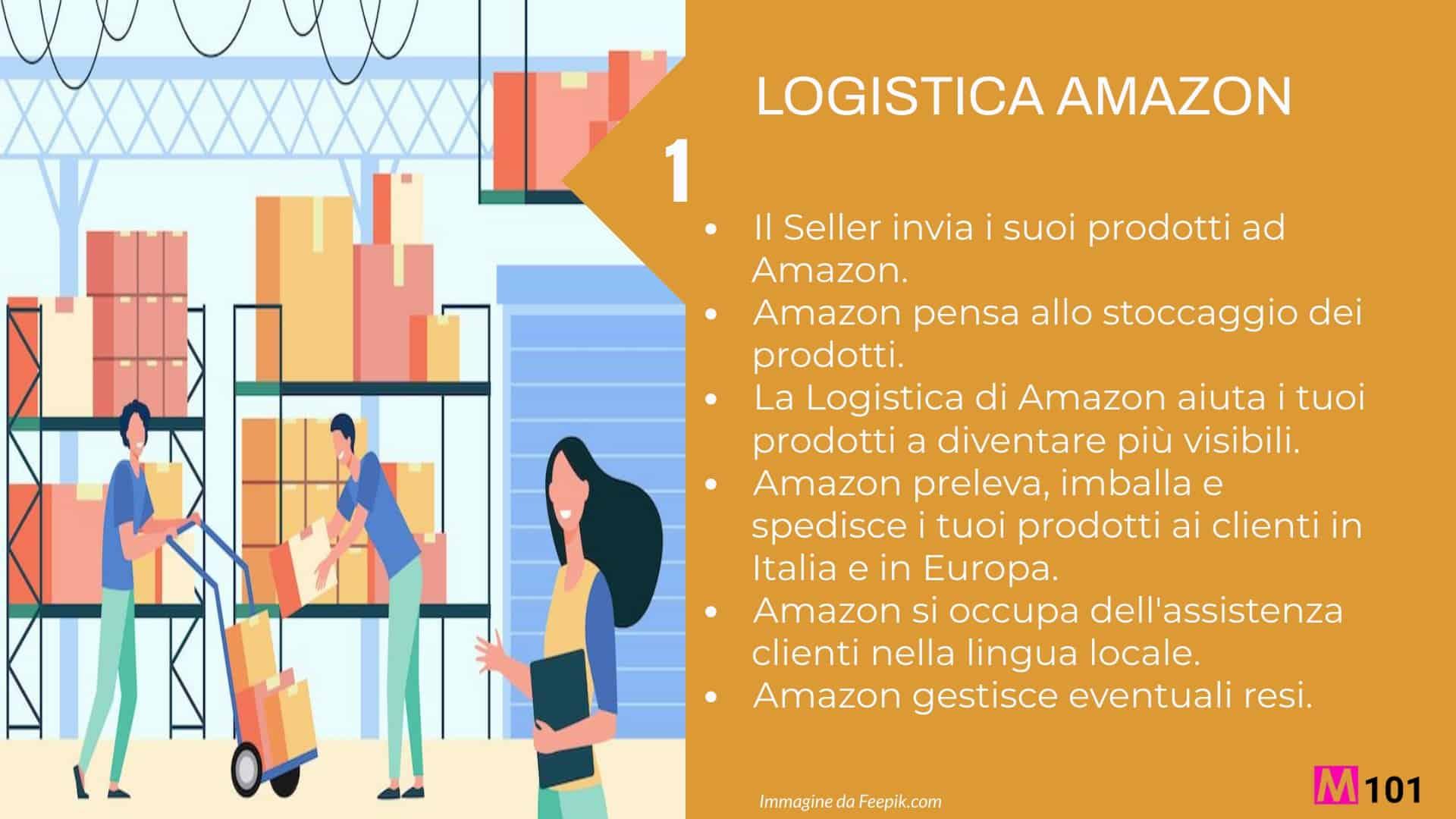 logistica-amazon-guida